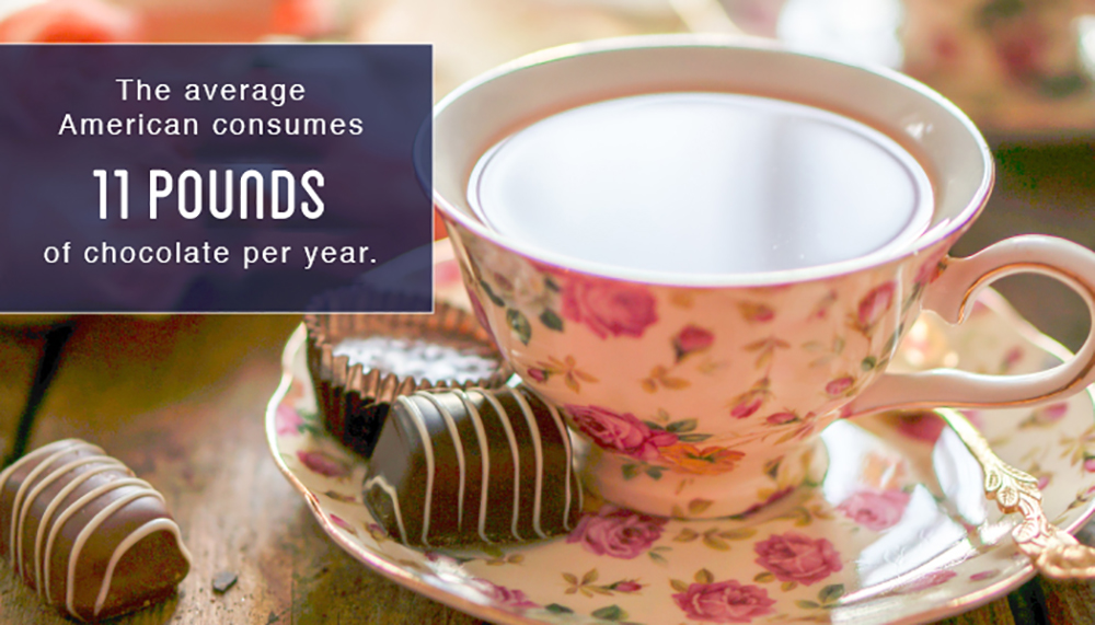 americans-consume-eleven-pounds-of-chocolate-per-year