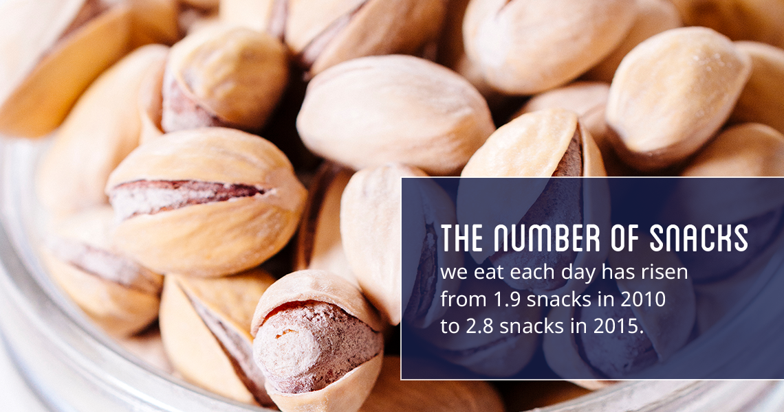 how-much-do-we-snack-in-a-year