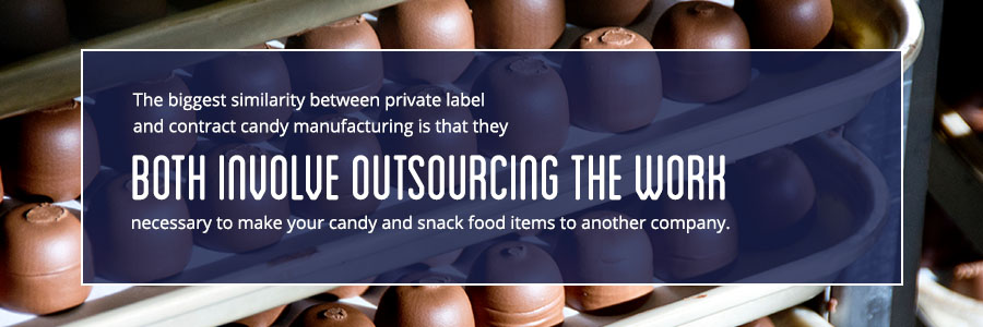 similarity between private label and contract candy manufacturing