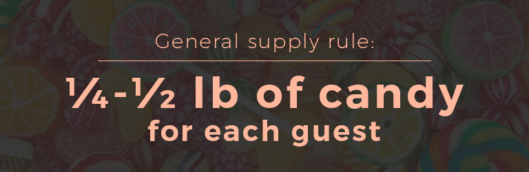 how much candy per person for candy buffet
