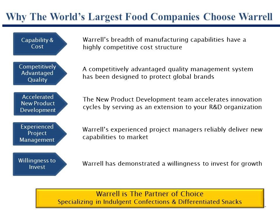 why choose warrell corporation